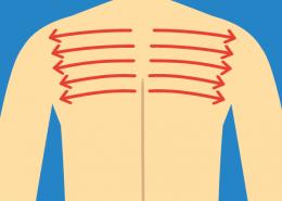 Beispiel für NOVAFON Anwendung bei fibromyalgie
